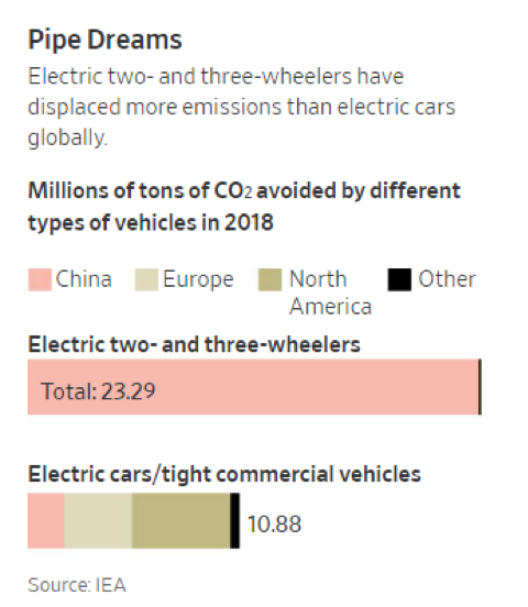 e_bike_market_analytics_from_mckinsey_1